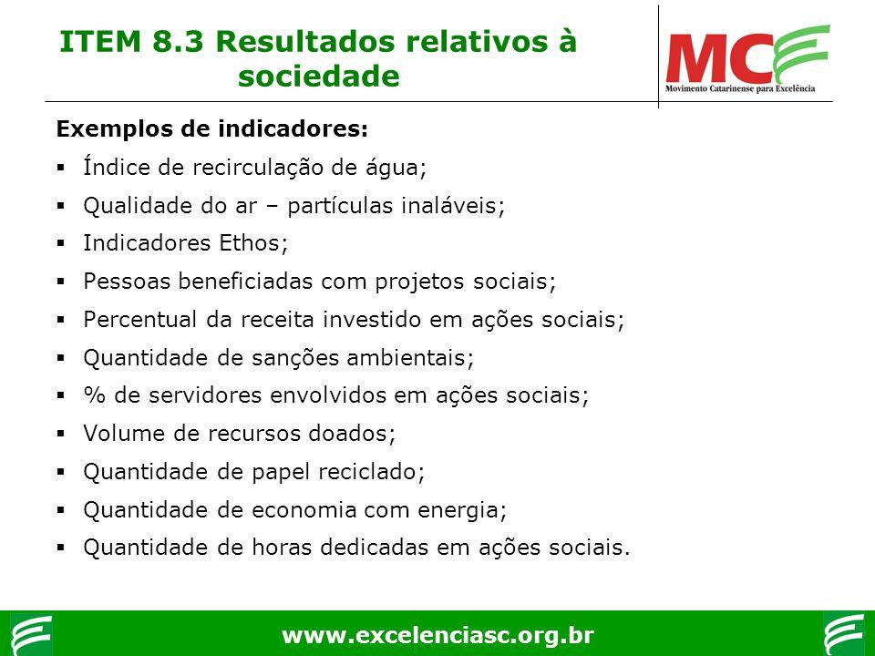 www.excelenciasc.org.br Exemplos de indicadores: Índice de recirculação de água; Qualidade do ar – partículas inaláveis; Indicadores Ethos; Pessoas be