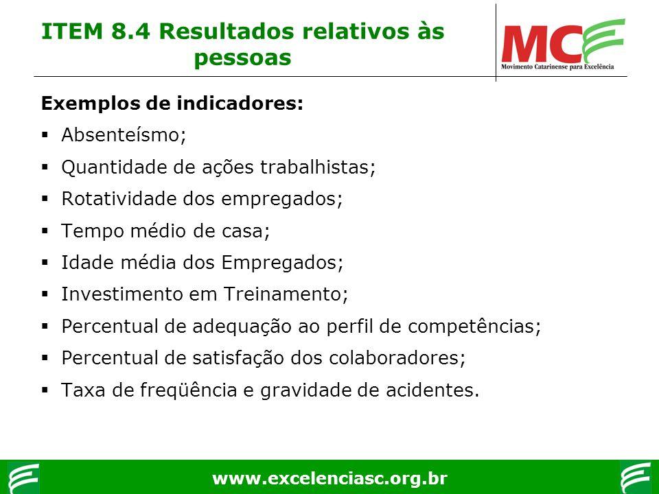 www.excelenciasc.org.br Exemplos de indicadores: Absenteísmo; Quantidade de ações trabalhistas; Rotatividade dos empregados; Tempo médio de casa; Idad