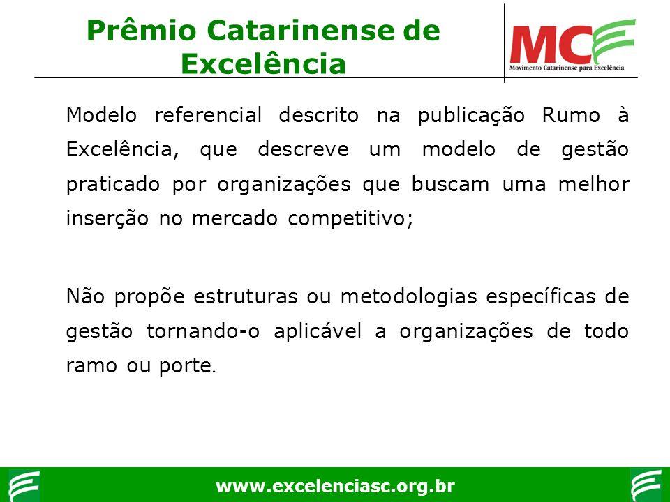 www.excelenciasc.org.br Modelo referencial descrito na publicação Rumo à Excelência, que descreve um modelo de gestão praticado por organizações que b
