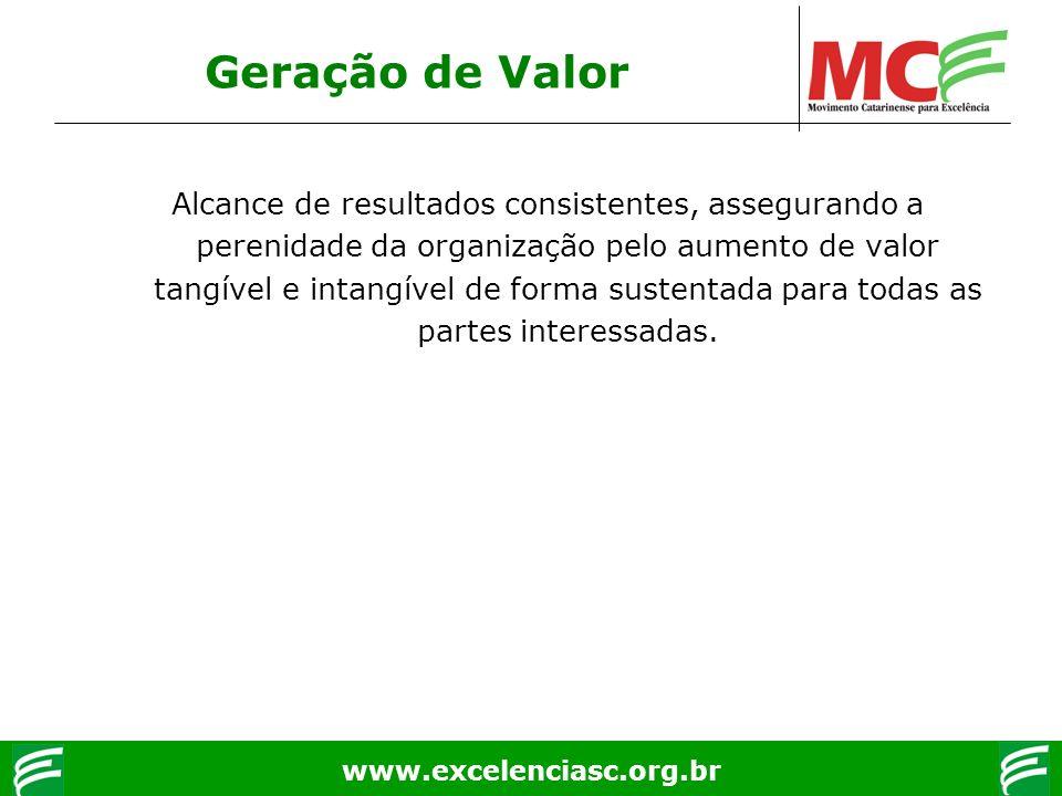 www.excelenciasc.org.br Geração de Valor Alcance de resultados consistentes, assegurando a perenidade da organização pelo aumento de valor tangível e