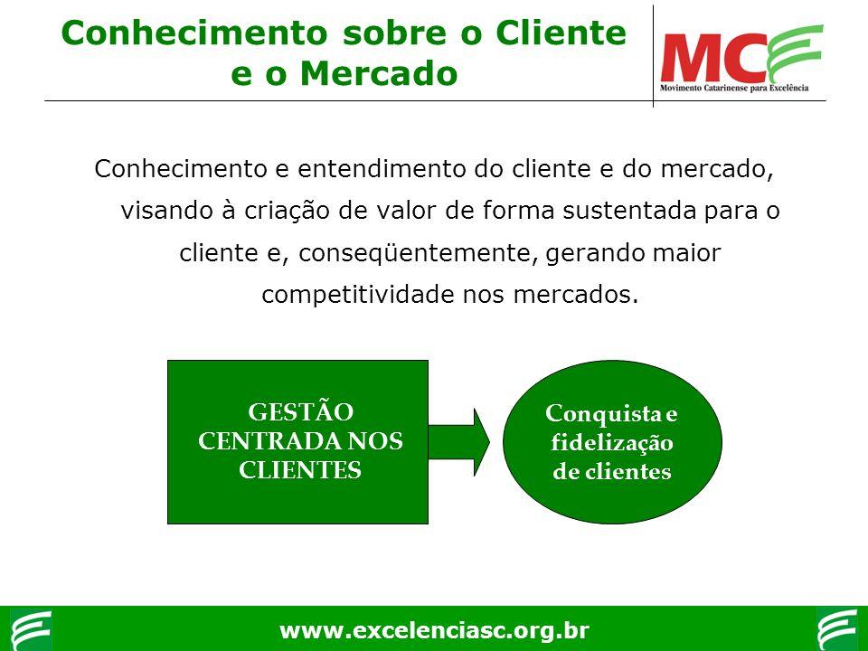 www.excelenciasc.org.br Conhecimento sobre o Cliente e o Mercado Conhecimento e entendimento do cliente e do mercado, visando à criação de valor de fo