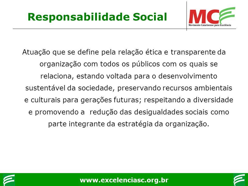 www.excelenciasc.org.br Responsabilidade Social Atuação que se define pela relação ética e transparente da organização com todos os públicos com os qu