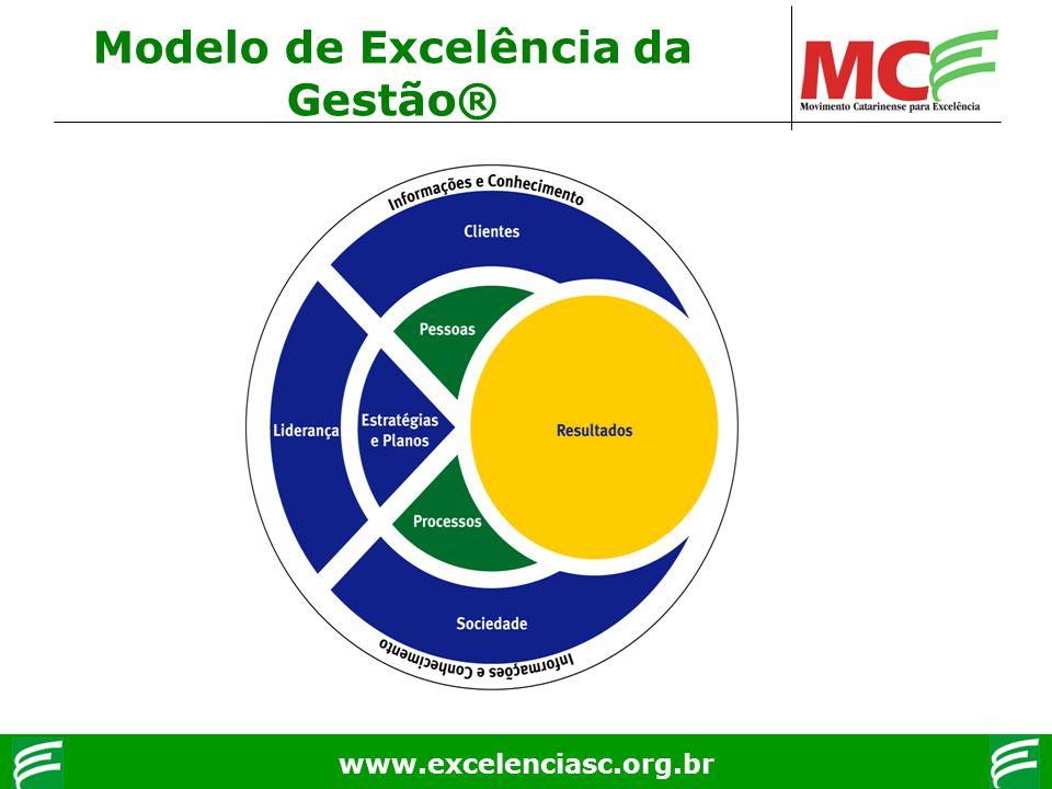 www.excelenciasc.org.br Modelo de Excelência da Gestão®