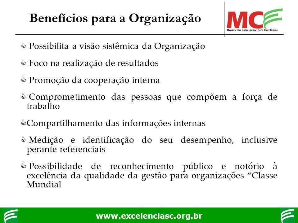 www.excelenciasc.org.br Benefícios para a Organização Possibilita a visão sistêmica da Organização Foco na realização de resultados Promoção da cooper