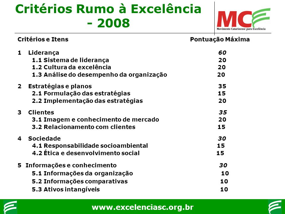 www.excelenciasc.org.br Critérios Rumo à Excelência - 2008 Critérios e Itens Pontuação Máxima 1Liderança 60 1.1 Sistema de liderança 20 1.2 Cultura da