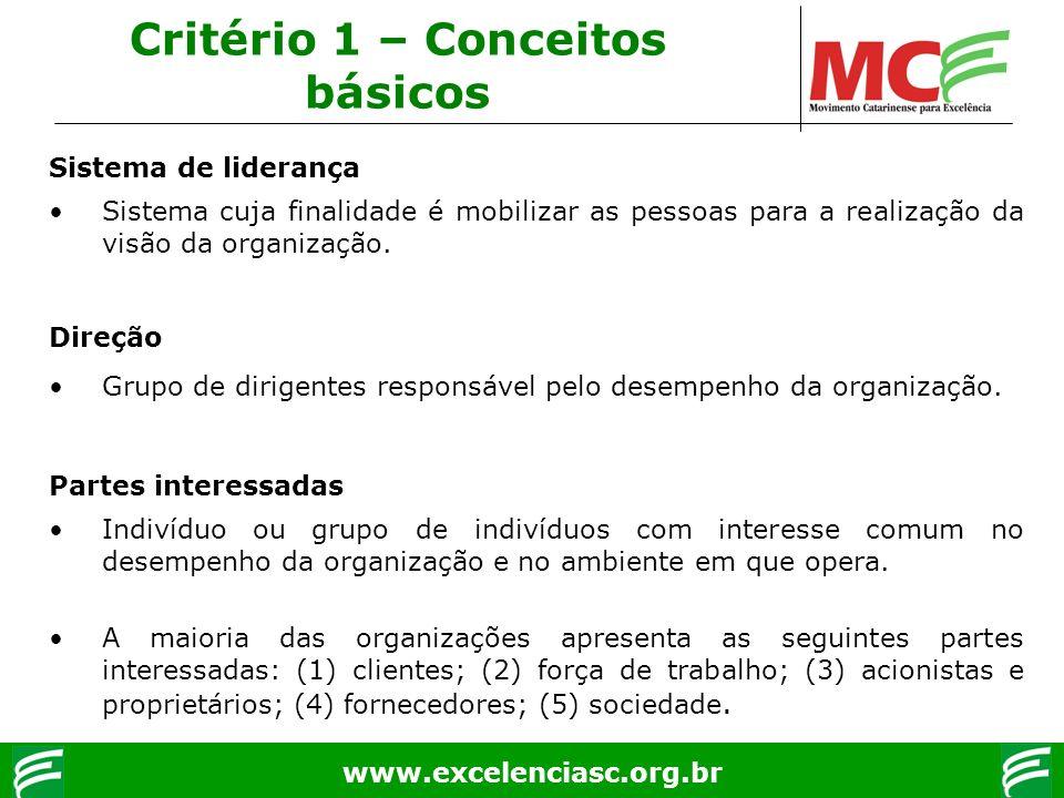 www.excelenciasc.org.br Critério 1 – Conceitos básicos Sistema de liderança Sistema cuja finalidade é mobilizar as pessoas para a realização da visão