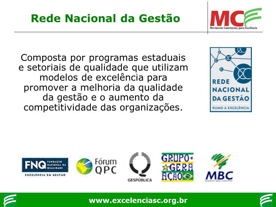 www.excelenciasc.org.br Rede Nacional da Gestão Composta por programas estaduais e setoriais de qualidade que utilizam modelos de excelência para prom