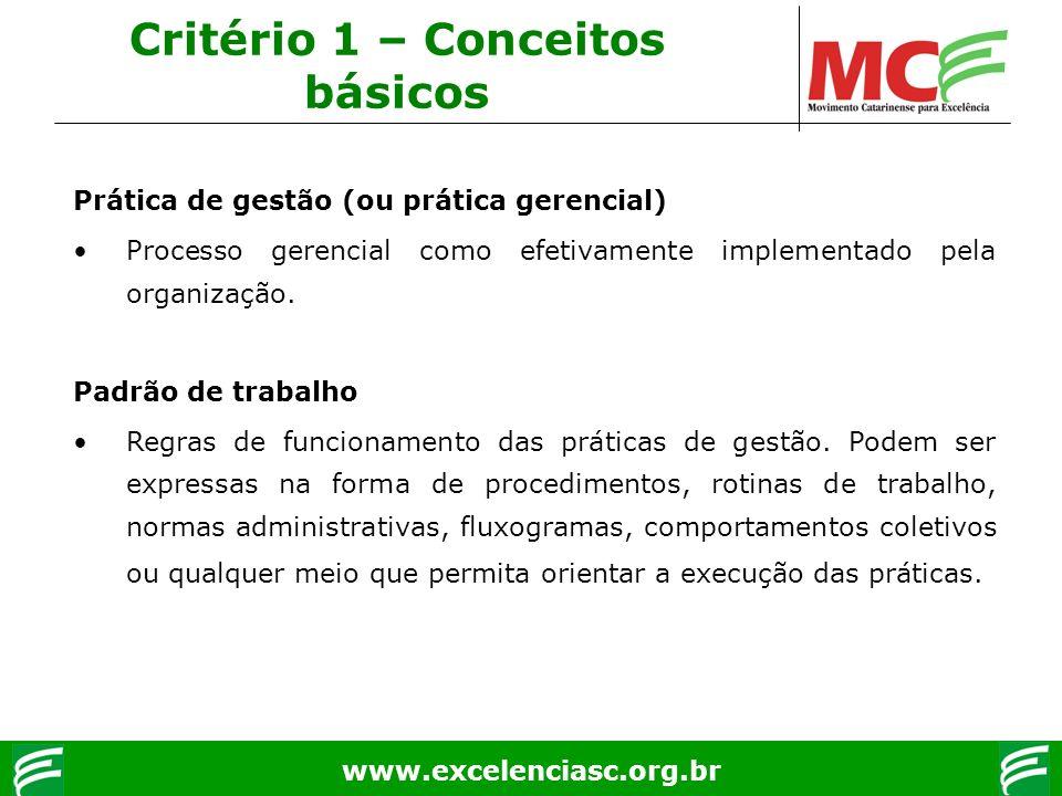 www.excelenciasc.org.br Prática de gestão (ou prática gerencial) Processo gerencial como efetivamente implementado pela organização. Padrão de trabalh