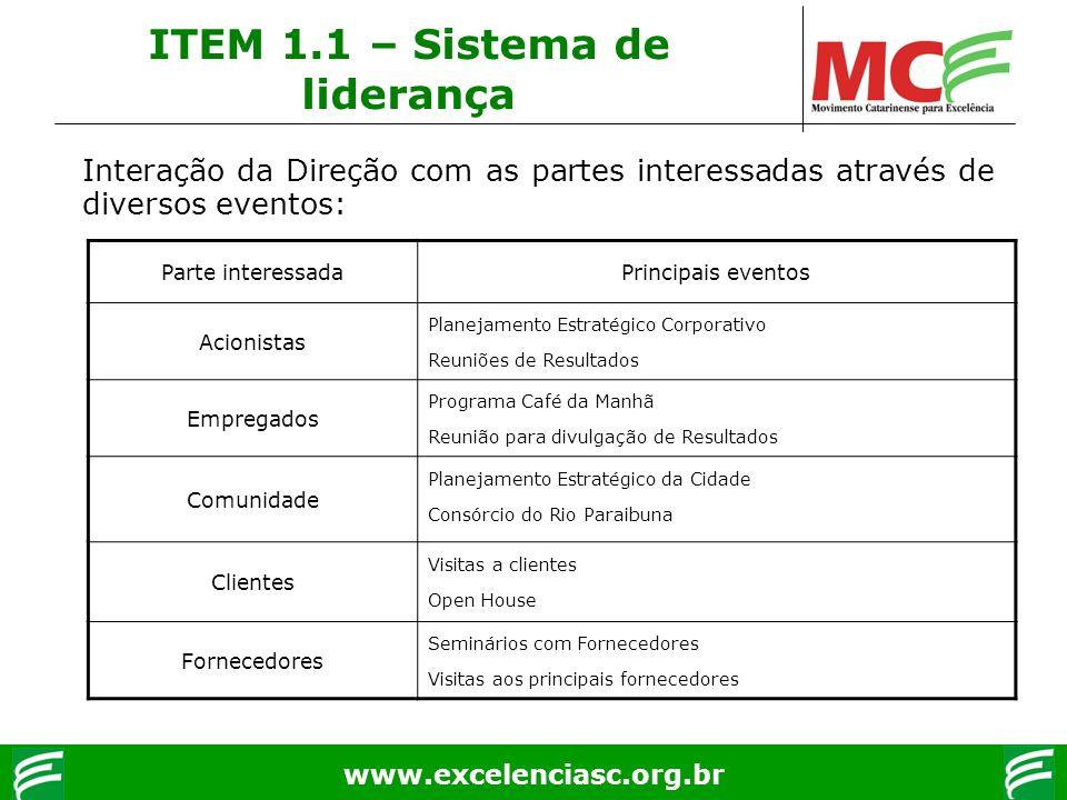 www.excelenciasc.org.br Parte interessadaPrincipais eventos Acionistas Planejamento Estratégico Corporativo Reuniões de Resultados Empregados Programa