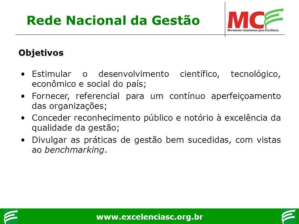 www.excelenciasc.org.br Rede Nacional da Gestão Estimular o desenvolvimento científico, tecnológico, econômico e social do país; Fornecer, referencial