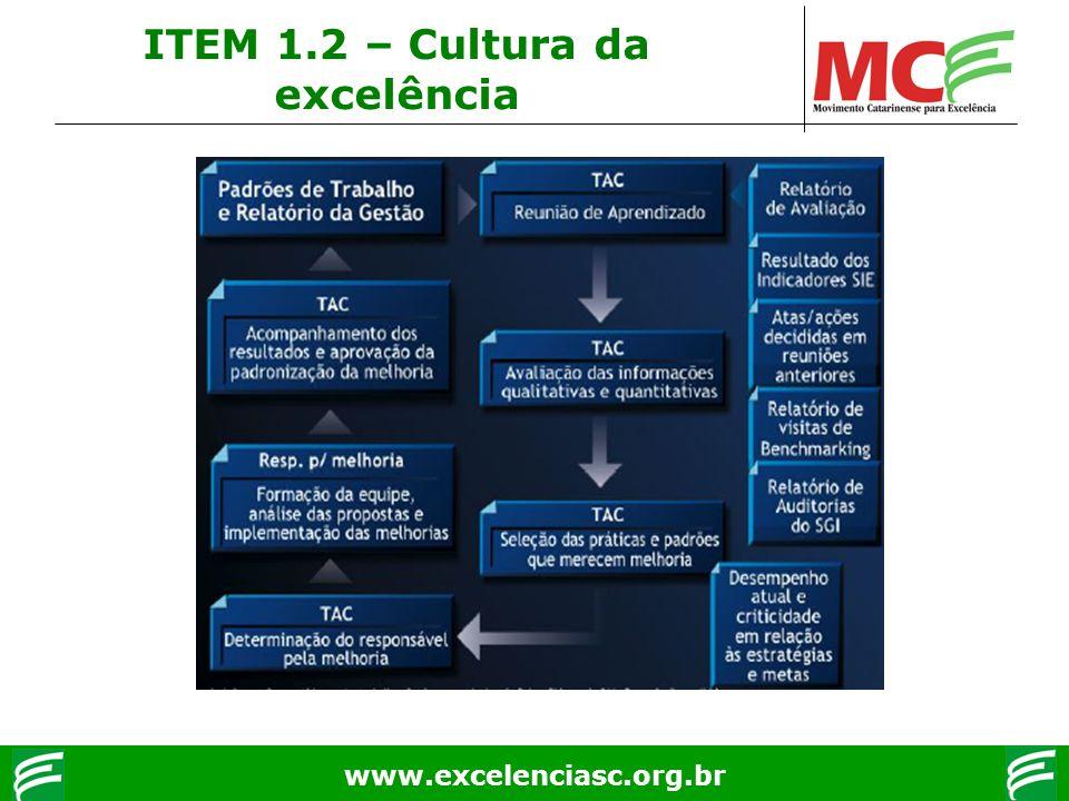 www.excelenciasc.org.br ITEM 1.2 – Cultura da excelência