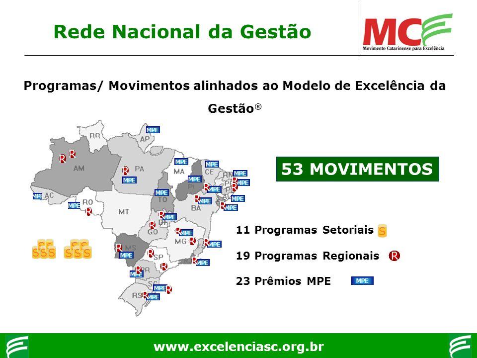 www.excelenciasc.org.br MPE R R R R R R R R R R R R R R R R R R R R R S S S S S S S S S S R S 11 Programas Setoriais 19 Programas Regionais 23 Prêmios
