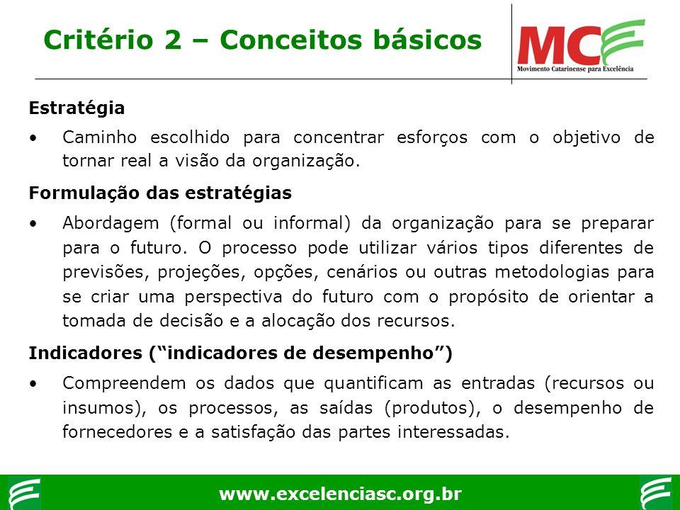 www.excelenciasc.org.br Critério 2 – Conceitos básicos Estratégia Caminho escolhido para concentrar esforços com o objetivo de tornar real a visão da