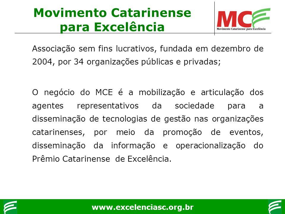 www.excelenciasc.org.br Movimento Catarinense para Excelência Associação sem fins lucrativos, fundada em dezembro de 2004, por 34 organizações pública