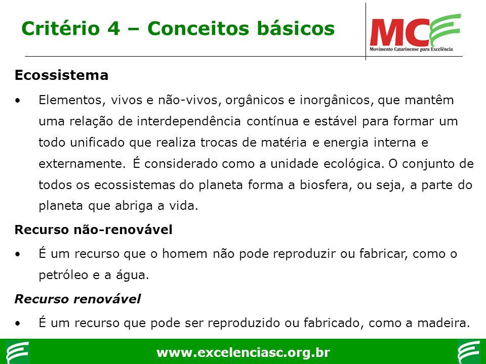 www.excelenciasc.org.br Critério 4 – Conceitos básicos Ecossistema Elementos, vivos e não-vivos, orgânicos e inorgânicos, que mantêm uma relação de in