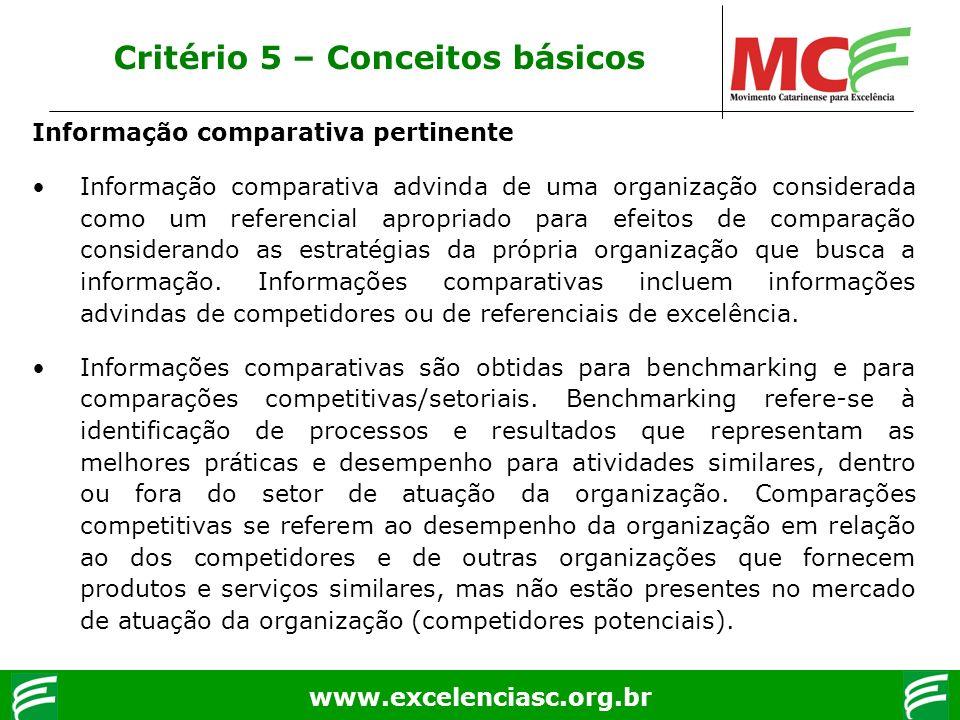www.excelenciasc.org.br Informação comparativa pertinente Informação comparativa advinda de uma organização considerada como um referencial apropriado