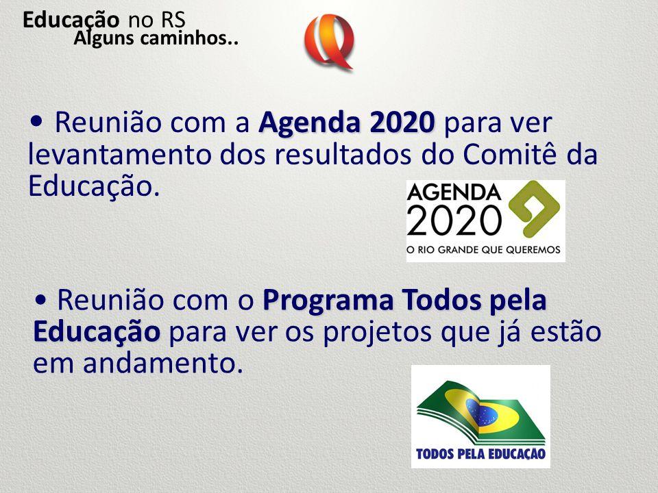 Agenda 2020 Reunião com a Agenda 2020 para ver levantamento dos resultados do Comitê da Educação. Programa Todos pela Educação Reunião com o Programa