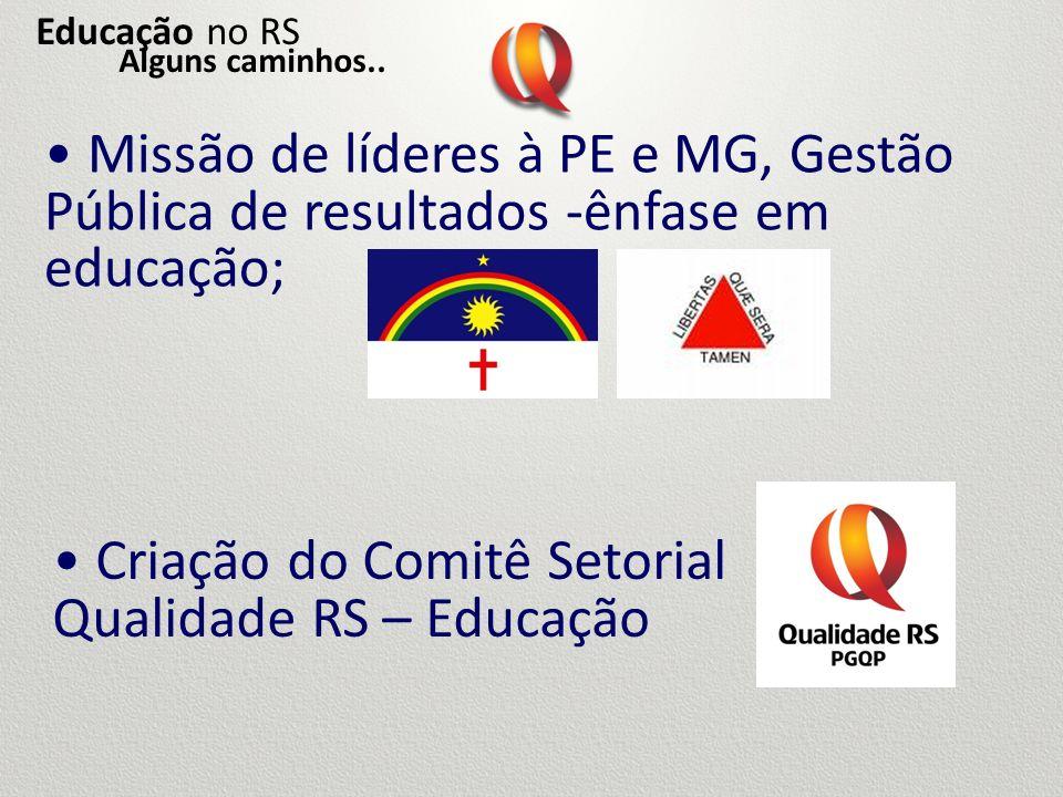 Missão de líderes à PE e MG, Gestão Pública de resultados -ênfase em educação; Criação do Comitê Setorial Qualidade RS – Educação Educação no RS Algun
