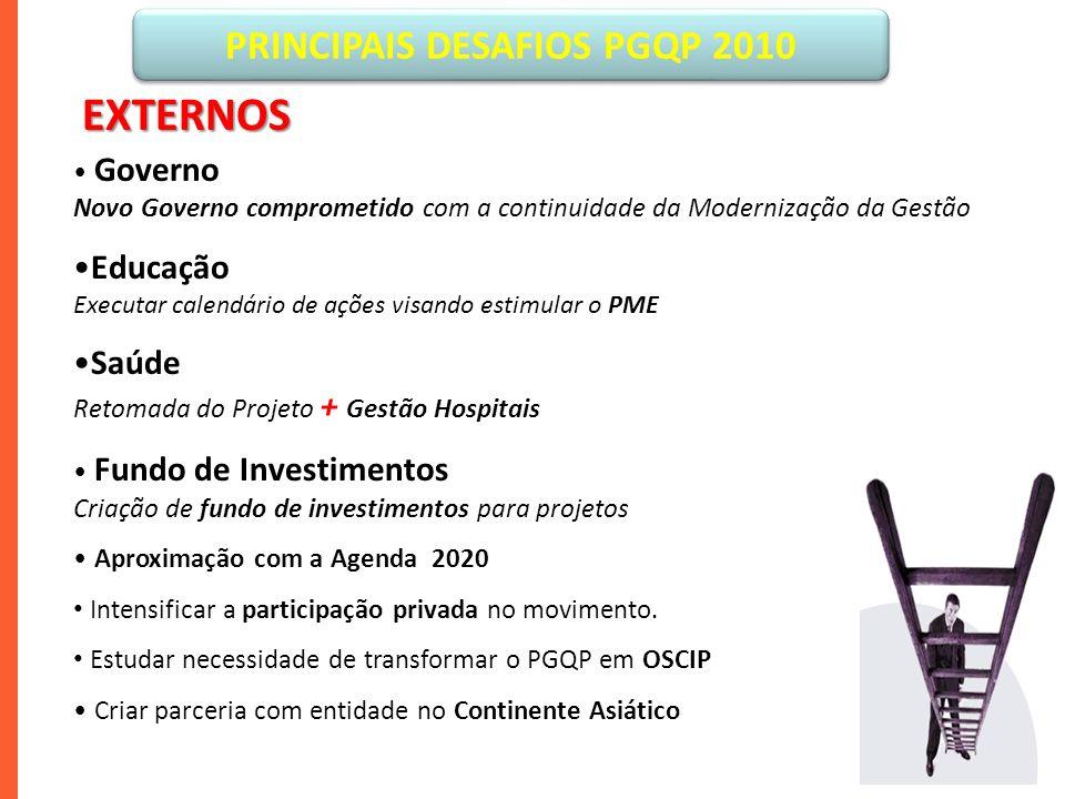 PRINCIPAIS DESAFIOS PGQP 2010 Governo Novo Governo comprometido com a continuidade da Modernização da Gestão Educação Executar calendário de ações vis