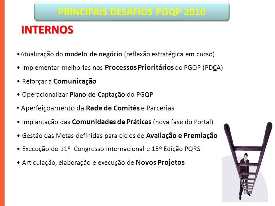 Atualização do modelo de negócio (reflexão estratégica em curso) C Implementar melhorias nos Processos Prioritários do PGQP (PDCA) Reforçar a Comunica
