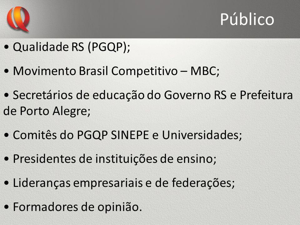 Público Qualidade RS (PGQP); Movimento Brasil Competitivo – MBC; Secretários de educação do Governo RS e Prefeitura de Porto Alegre; Comitês do PGQP S