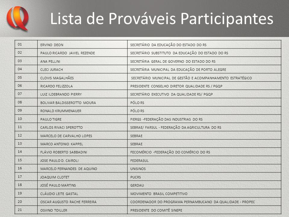 Lista de Prováveis Participantes 01 ERVINO DEONSECRETÁRIO DA EDUCAÇÃO DO ESTADO DO RS 02 PAULO RICARDO JAVIEL REZENDESECRETÁRIO SUBSTITUTO DA EDUCAÇÃO