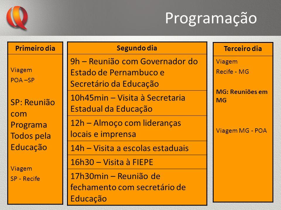 Programação Primeiro dia Viagem POA –SP SP: Reunião com Programa Todos pela Educação Viagem SP - Recife Terceiro dia Viagem Recife - MG MG: Reuniões e