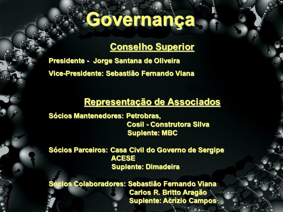 Governança >20<=50% 100% Conselho Superior Presidente - Jorge Santana de Oliveira Vice-Presidente: Sebastião Fernando Viana Representação de Associado