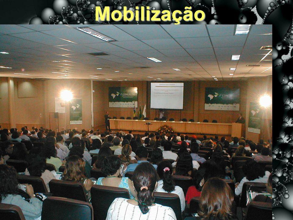 Mobilização >20<=50% 100% Apoio a outras Instituições