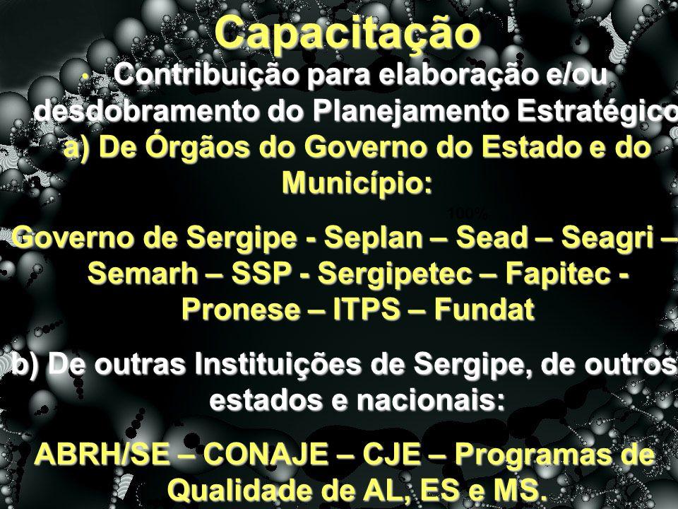 Capacitação >20<=50% 100% Contribuição para elaboração e/ou desdobramento do Planejamento Estratégico a) De Órgãos do Governo do Estado e do Município: Contribuição para elaboração e/ou desdobramento do Planejamento Estratégico a) De Órgãos do Governo do Estado e do Município: Governo de Sergipe - Seplan – Sead – Seagri – Semarh – SSP - Sergipetec – Fapitec - Pronese – ITPS – Fundat b) De outras Instituições de Sergipe, de outros estados e nacionais: ABRH/SE – CONAJE – CJE – Programas de Qualidade de AL, ES e MS.