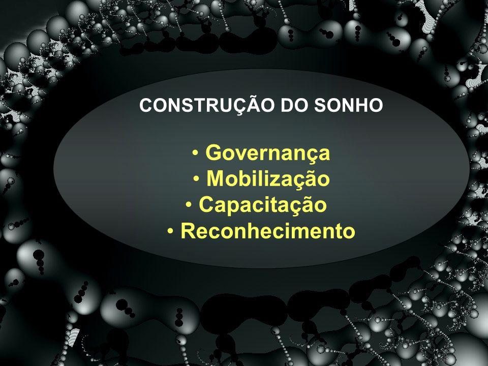 Prêmio de Excelência Sergipe – PEXSE >20<=50% 100% Concluído o 1º.