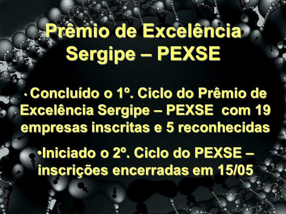 Prêmio de Excelência Sergipe – PEXSE >20<=50% 100% Concluído o 1º. Ciclo do Prêmio de Excelência Sergipe – PEXSE com 19 empresas inscritas e 5 reconhe
