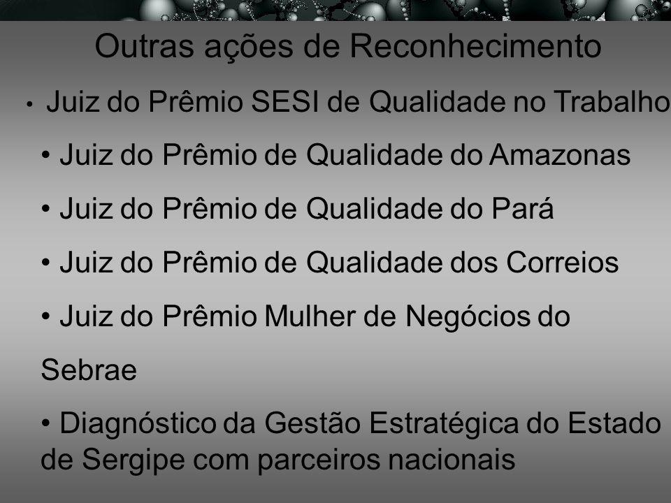 >20<=50% 100% Outras ações de Reconhecimento Juiz do Prêmio SESI de Qualidade no Trabalho Juiz do Prêmio de Qualidade do Amazonas Juiz do Prêmio de Qu