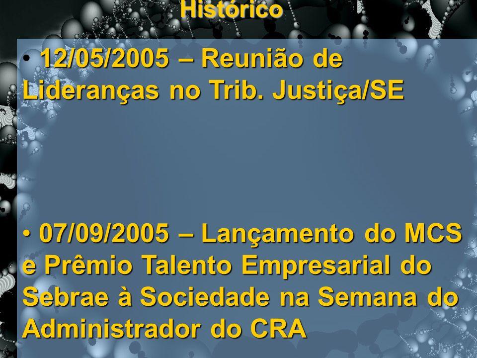 Histórico 12/05/2005 – Reunião de Lideranças no Trib. Justiça/SE 07/09/2005 – Lançamento do MCS e Prêmio Talento Empresarial do Sebrae à Sociedade na