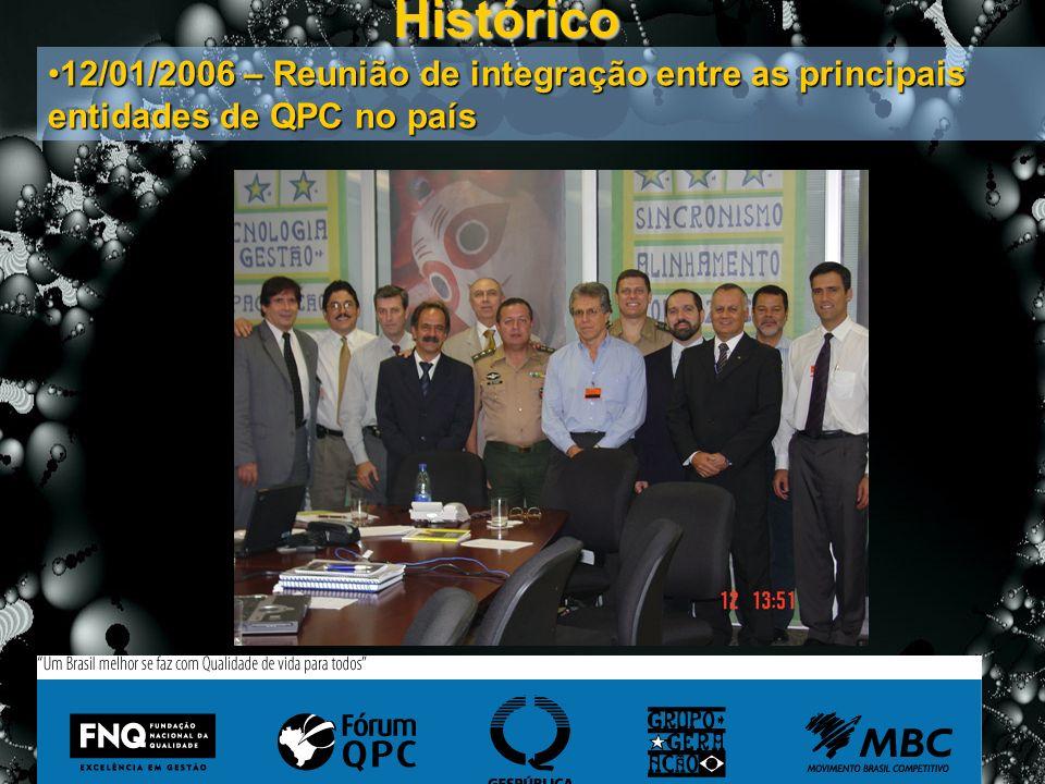 Histórico 12/01/2006 – Reunião de integração entre as principais entidades de QPC no país12/01/2006 – Reunião de integração entre as principais entida