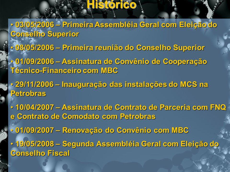 Histórico 03/05/2006 – Primeira Assembléia Geral com Eleição do Conselho Superior 03/05/2006 – Primeira Assembléia Geral com Eleição do Conselho Superior 08/05/2006 – Primeira reunião do Conselho Superior 08/05/2006 – Primeira reunião do Conselho Superior 01/09/2006 – Assinatura de Convênio de Cooperação Técnico-Financeiro com MBC 01/09/2006 – Assinatura de Convênio de Cooperação Técnico-Financeiro com MBC 29/11/2006 – Inauguração das instalações do MCS na Petrobras 29/11/2006 – Inauguração das instalações do MCS na Petrobras 10/04/2007 – Assinatura de Contrato de Parceria com FNQ e Contrato de Comodato com Petrobras 10/04/2007 – Assinatura de Contrato de Parceria com FNQ e Contrato de Comodato com Petrobras 01/09/2007 – Renovação do Convênio com MBC 01/09/2007 – Renovação do Convênio com MBC 19/05/2008 – Segunda Assembléia Geral com Eleição do Conselho Fiscal 19/05/2008 – Segunda Assembléia Geral com Eleição do Conselho Fiscal
