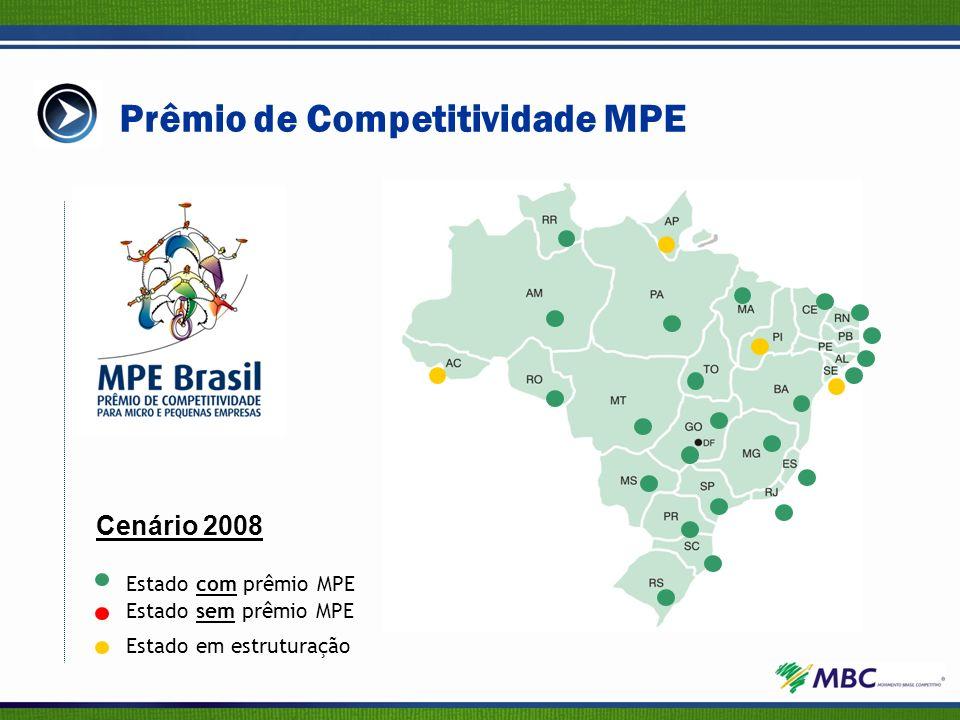 Estado sem prêmio MPE Estado com prêmio MPE Estado em estruturação Prêmio de Competitividade MPE Cenário 2008