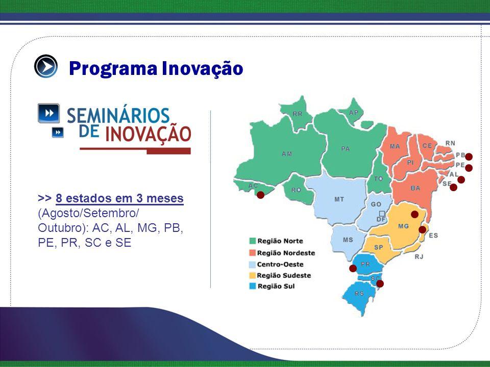 Programa Inovação >> 8 estados em 3 meses (Agosto/Setembro/ Outubro): AC, AL, MG, PB, PE, PR, SC e SE