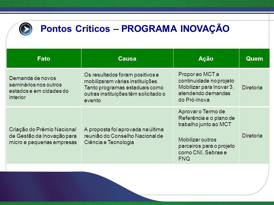 Pontos Críticos – PROGRAMA INOVAÇÃO FatoCausaAçãoQuem Demanda de novos seminários nos outros estados e em cidades do interior Os resultados foram positivos e mobilizaram várias instituições.