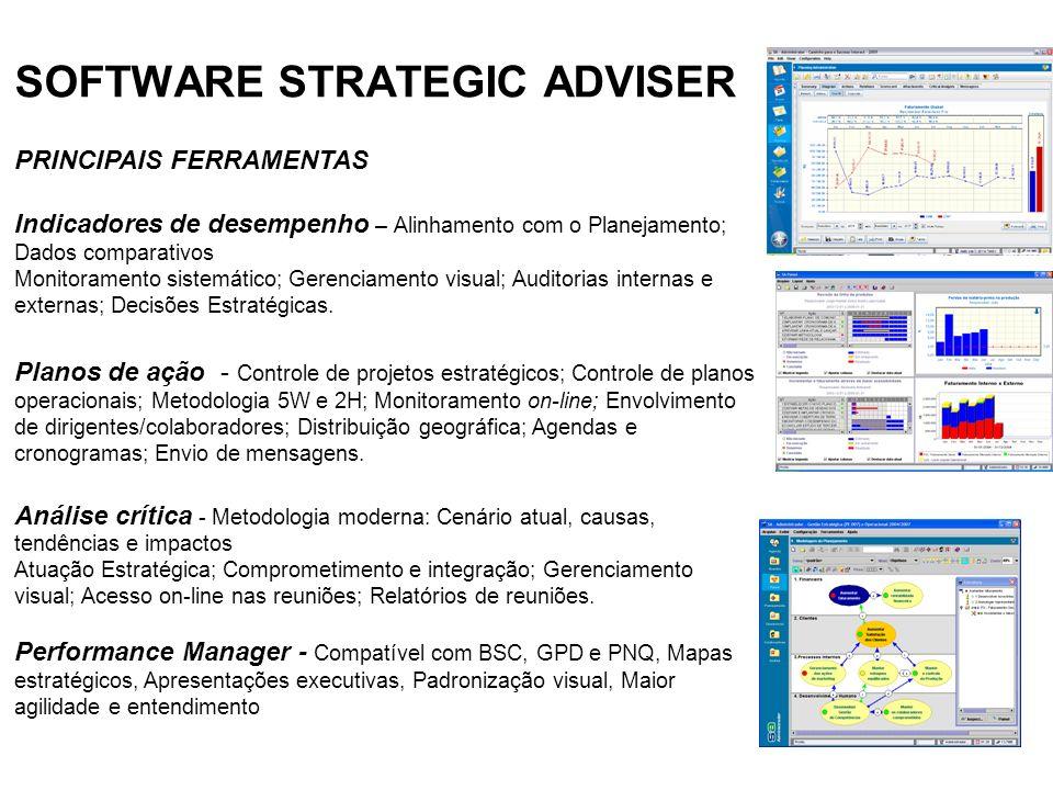 SOFTWARE STRATEGIC ADVISER PRINCIPAIS FERRAMENTAS Indicadores de desempenho – Alinhamento com o Planejamento; Dados comparativos Monitoramento sistemá