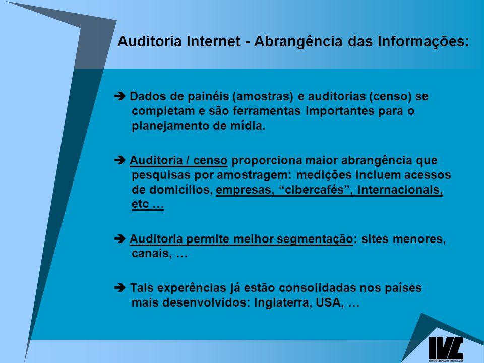 Dados de painéis (amostras) e auditorias (censo) se completam e são ferramentas importantes para o planejamento de mídia.