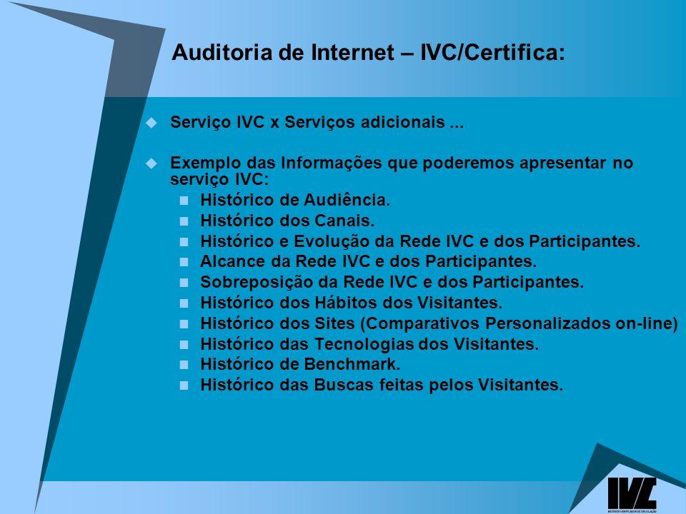 Serviço IVC x Serviços adicionais...