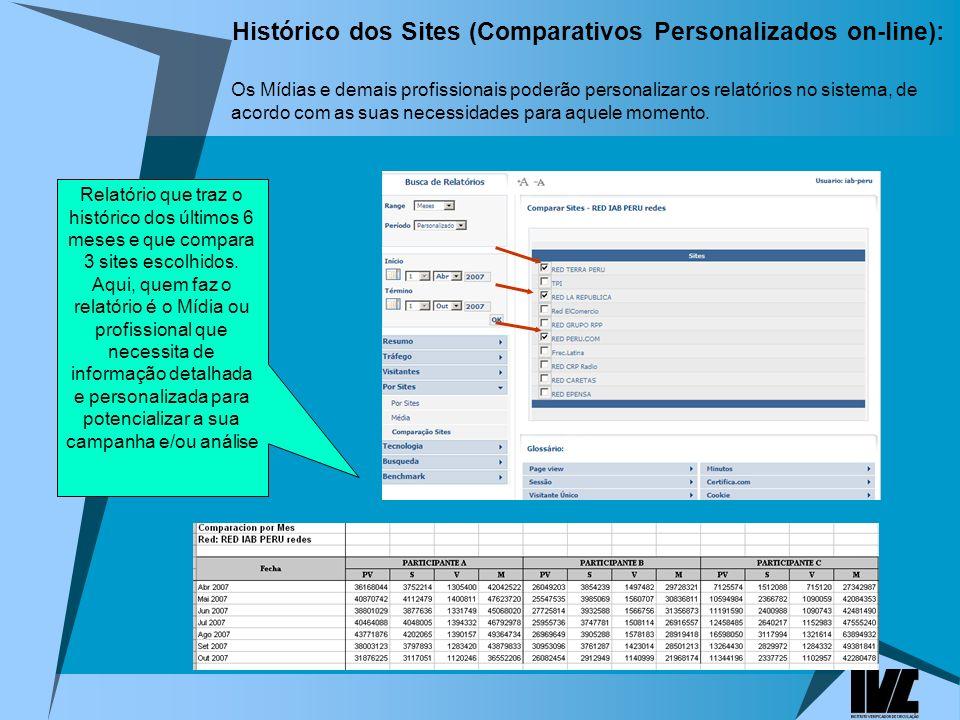 Histórico dos Sites (Comparativos Personalizados on-line): Os Mídias e demais profissionais poderão personalizar os relatórios no sistema, de acordo com as suas necessidades para aquele momento.