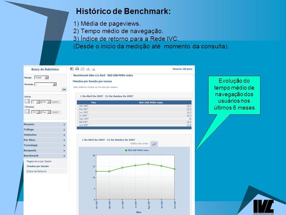 Histórico de Benchmark: 1) Média de pageviews.2) Tempo médio de navegação.