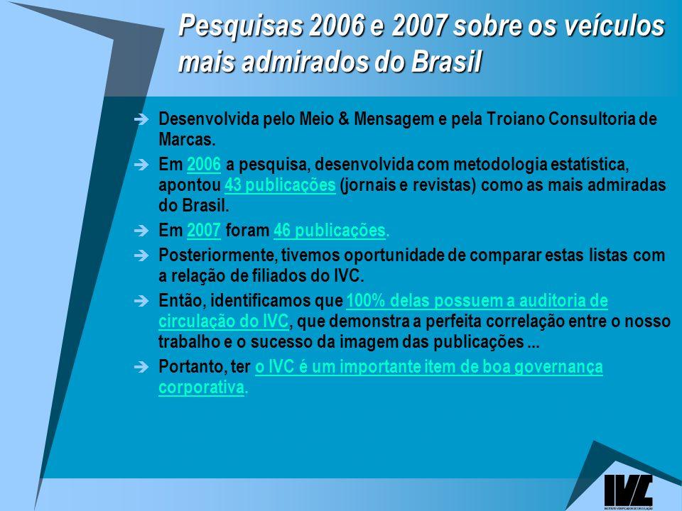 Pesquisas 2006 e 2007 sobre os veículos mais admirados do Brasil Desenvolvida pelo Meio & Mensagem e pela Troiano Consultoria de Marcas.
