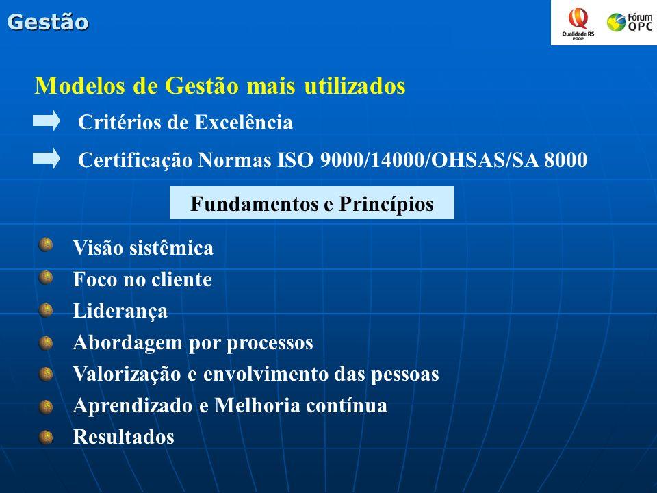 Modelos de Gestão mais utilizadosGestão Critérios de Excelência Certificação Normas ISO 9000/14000/OHSAS/SA 8000 Fundamentos e Princípios Visão sistêm