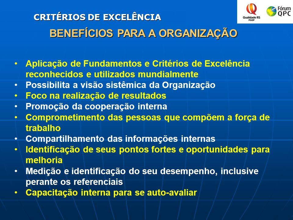 BENEFÍCIOS PARA A ORGANIZAÇÃO Aplicação de Fundamentos e Critérios de Excelência reconhecidos e utilizados mundialmente Possibilita a visão sistêmica