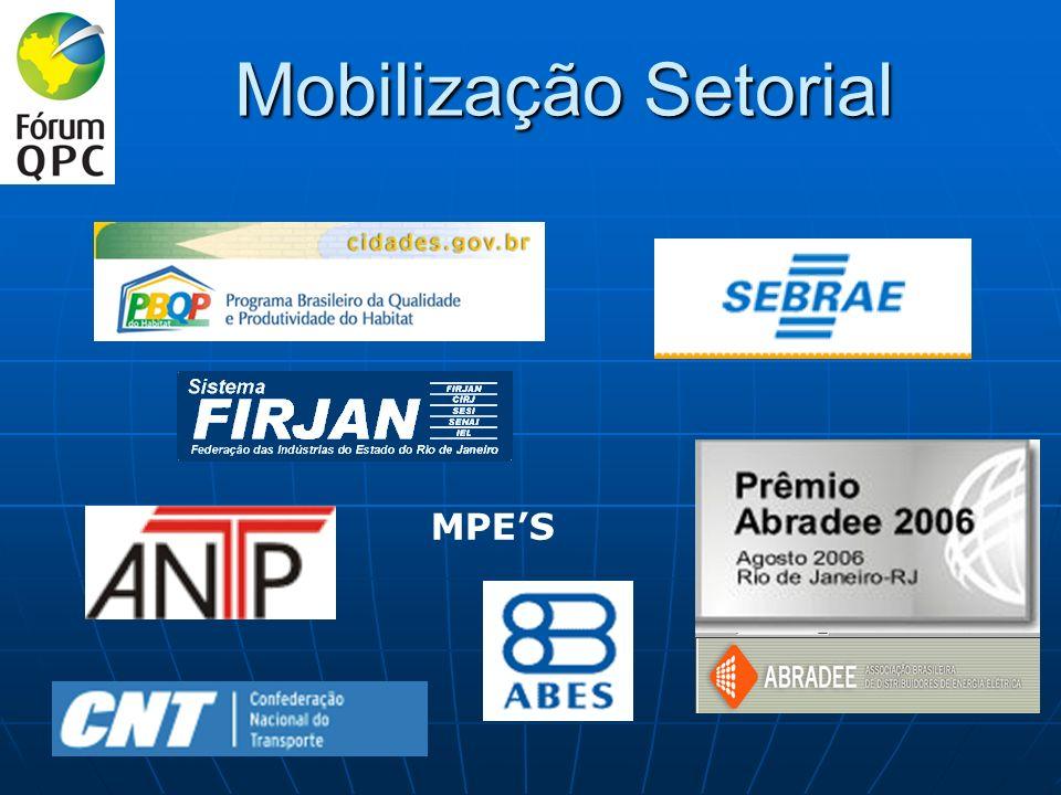 Mobilização Setorial MPES