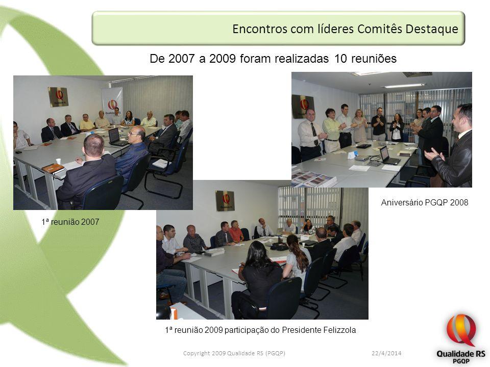Encontros com líderes Comitês Destaque 22/4/2014 Copyright 2009 Qualidade RS (PGQP) De 2007 a 2009 foram realizadas 10 reuniões 1ª reunião 2007 1ª reunião 2009 participação do Presidente Felizzola Aniversário PGQP 2008