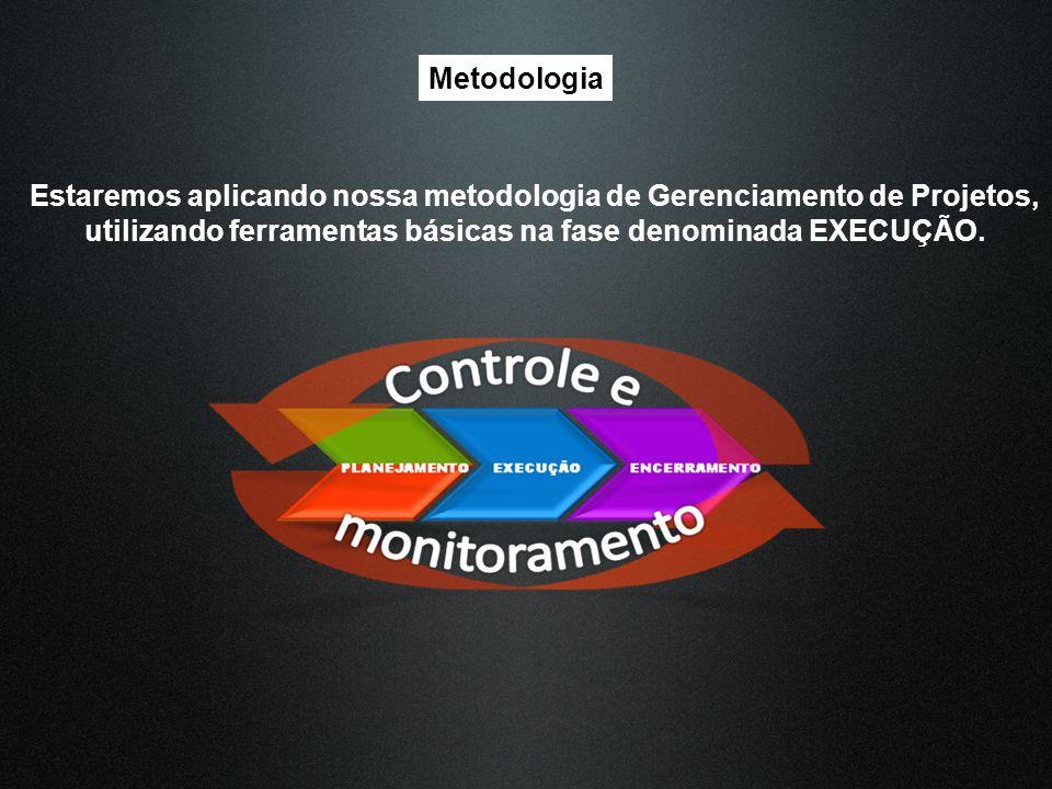 Metodologia Estaremos aplicando nossa metodologia de Gerenciamento de Projetos, utilizando ferramentas básicas na fase denominada EXECUÇÃO.
